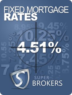 Fixed Mortgage Rates